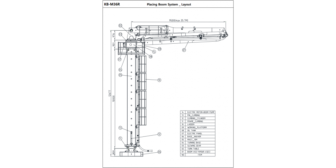 Dicomm-KB-M36R