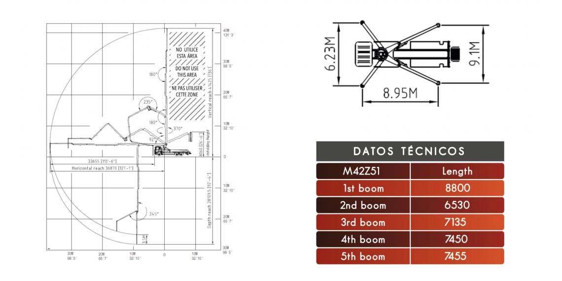 DICOMM 42ZX5170
