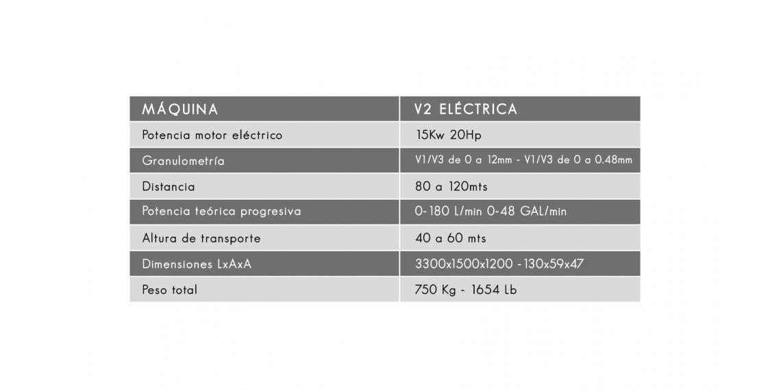 UTIFORM V2 ELÉCTRICA