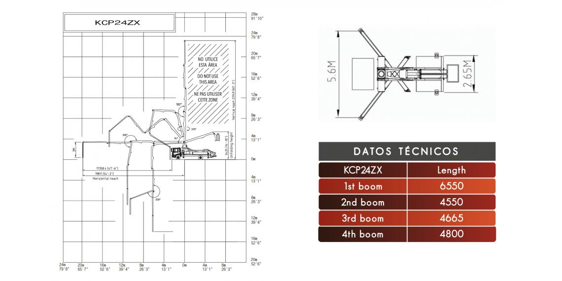 Bomba de hormigón DICOMM 24ZX100, Modelo: Arocs Arocs 2032, material de construcción bombeo 24m