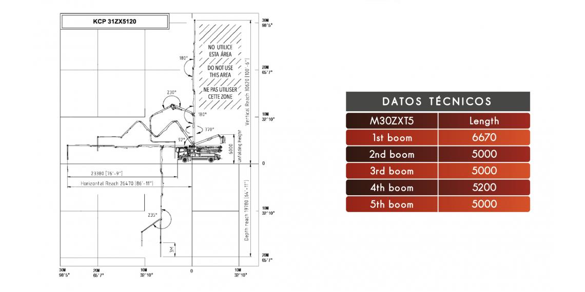 Bomba de hormigón DICOMM 31ZXT5120, Modelo: Arocs 2032 4x2, material de construcción bombeo 31m